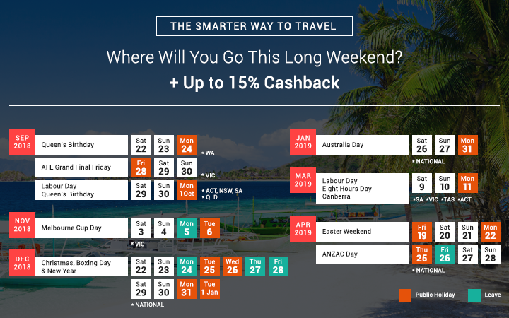 The Smarter Way to Travel - Where Will You Go This Long Weekend?