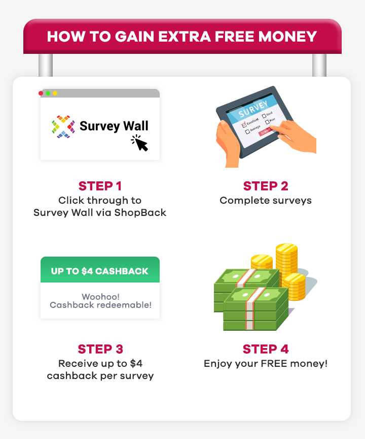 How to Gain Extra Free Money